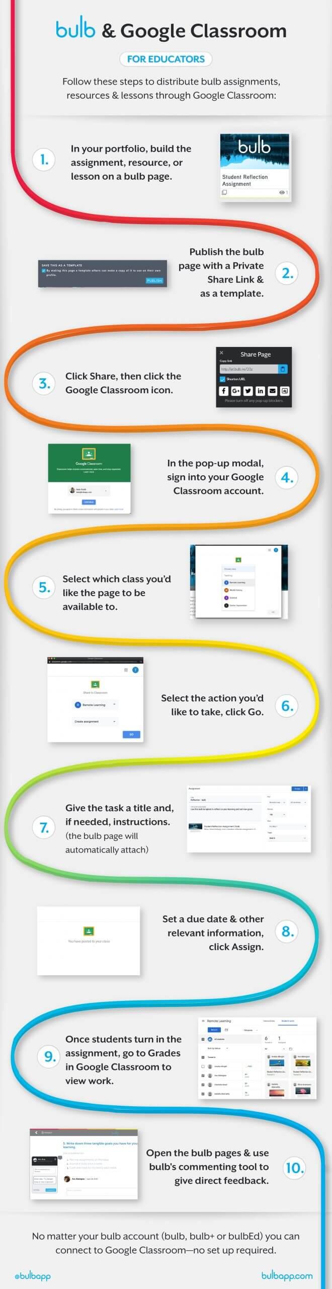 bulb Google Classroom Infographic